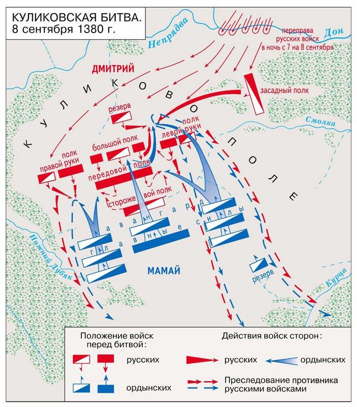 карта Куликовская битва
