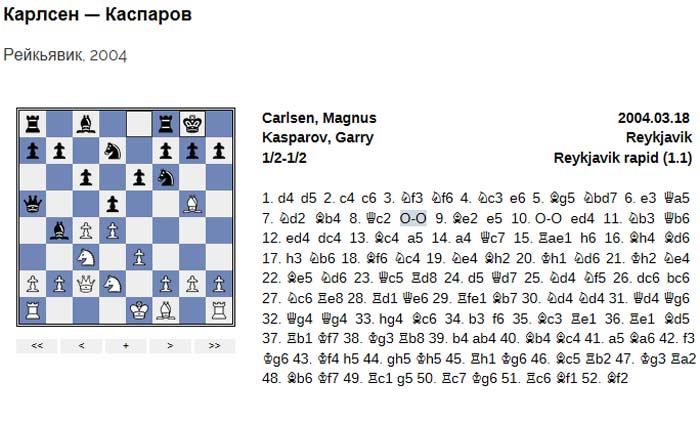 Партия Магнуса Карлсена и Гарри Каспарова в Рейкьявике 2004 год